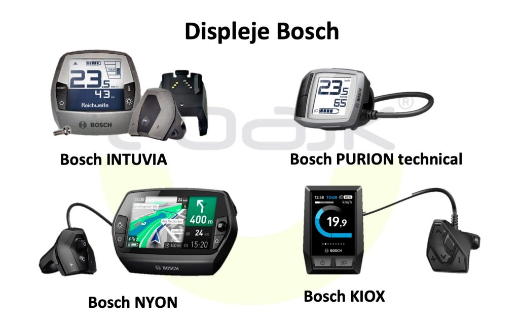 displeje Bosch